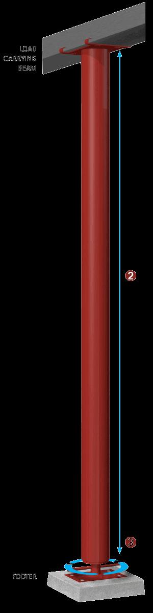 column install